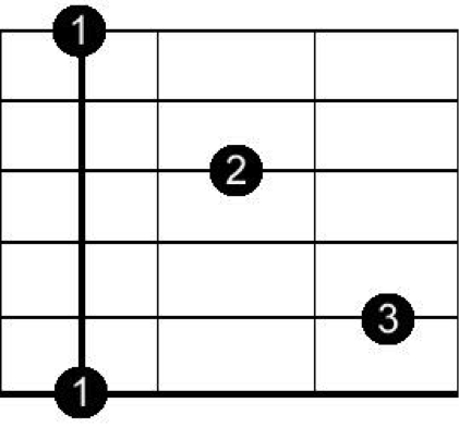 Guitar guitar chords a7 : Guitar Chord Slide – Guitar Chord Tips