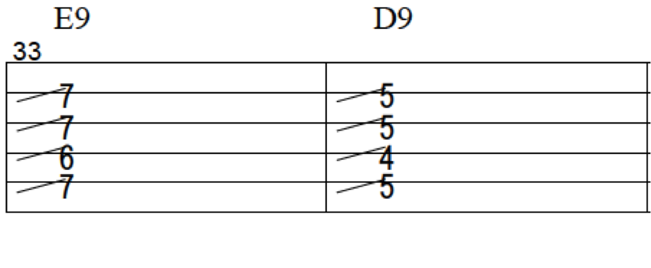 Guitar Chord Slide – Guitar Chord Tips