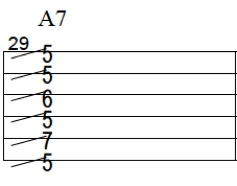Guitar Chord Slide – Guitar Chord Tips