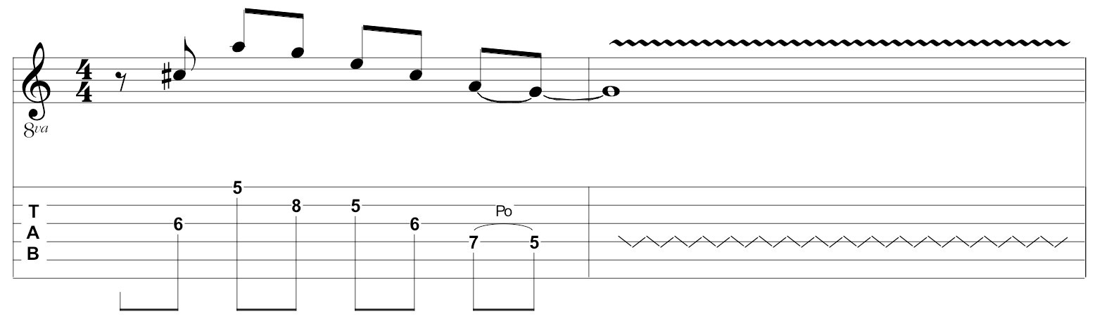 Blues Guitar Arpeggios - Best Blues Guitar Scales
