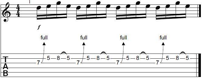 Angus Young Guitar Lesson – AC/DC Guitar Licks