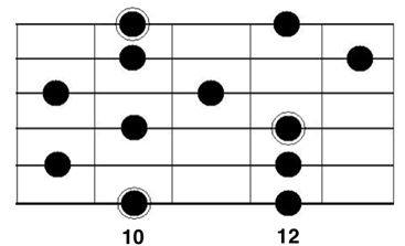 chord tone soloing dominant pentatonic scale. Black Bedroom Furniture Sets. Home Design Ideas