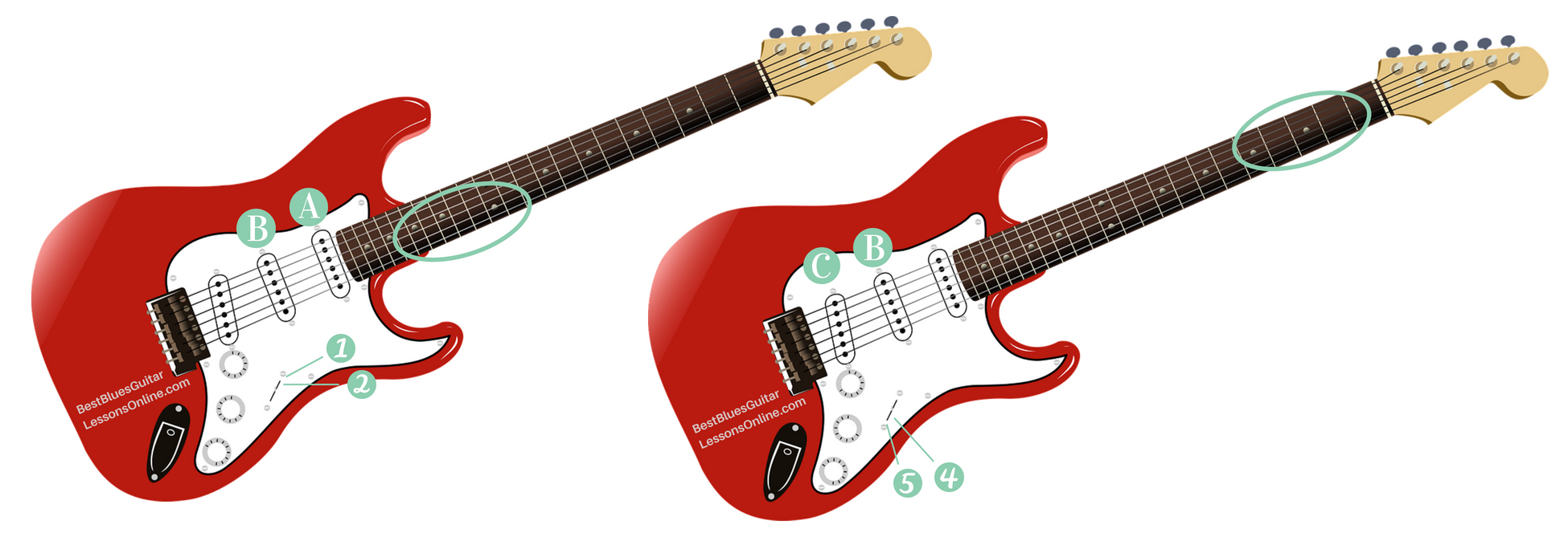 Guitar Knobs And Toggle Switch Explained  How To Master Your Guitar Sound