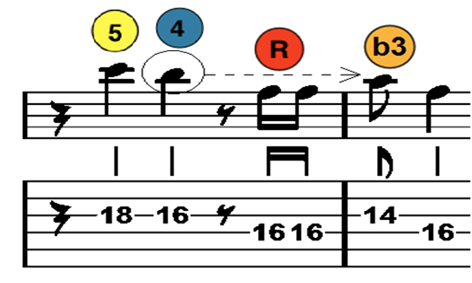 Blues guitar lick 4