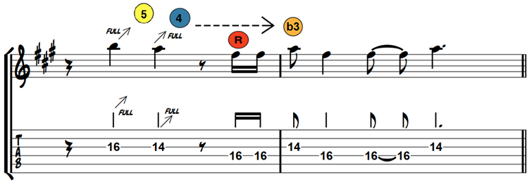 Blues guitar lick 5