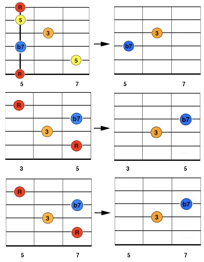 Melodic Blues Guitar Improvisation Chord Tone Targetting