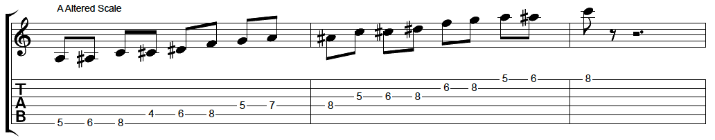 Robben Ford Blues Guitar Lesson – How To Use The Altered Scale