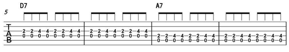 Blues Rhythm Riffs – Rhythm Guitar Playing