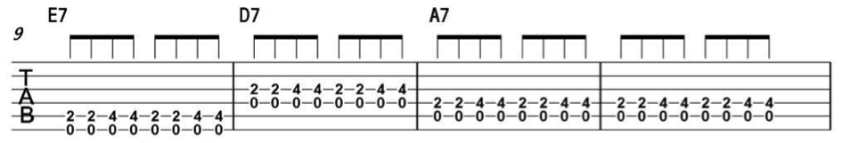 12 Bar Blues Guitar Chords – Blues Guitar Shuffle