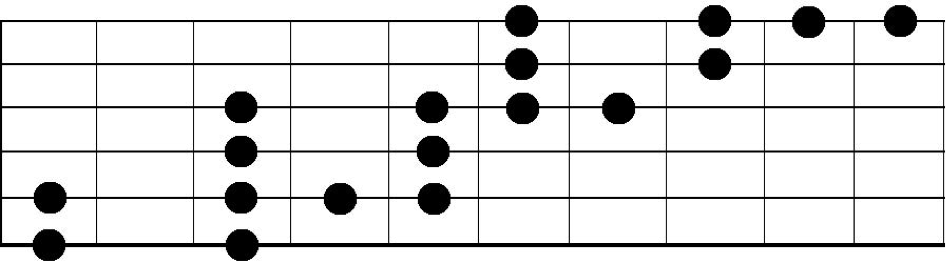 blues scale diagonale shape