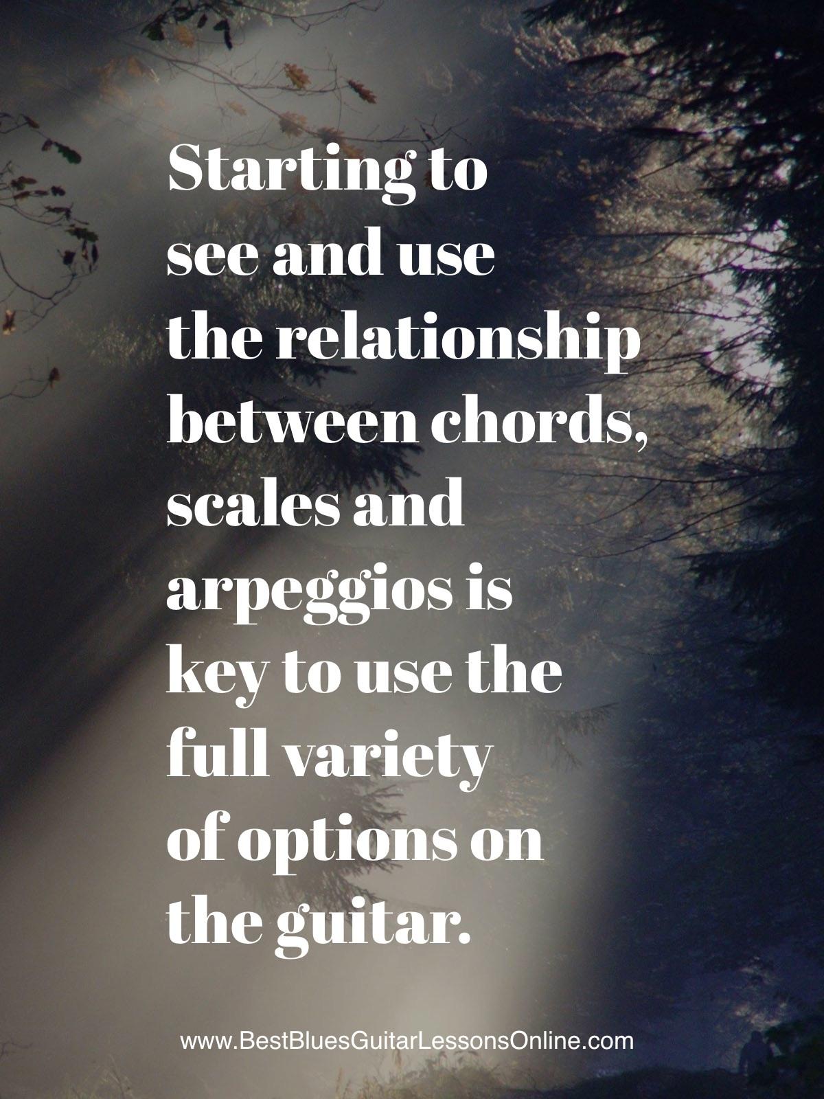 Blues Guitar Arpeggios Best Scales A7 Chord Chart Bluesarpeggiosonguitar