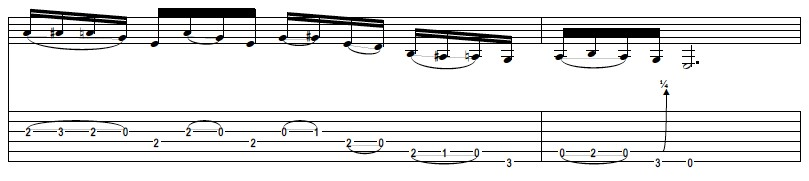 How To Play Fast Blues Licks On Guitar