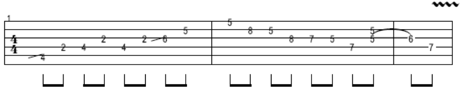 Blues Guitar Soloing – Advanced Blues Licks
